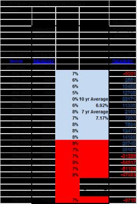 budget comparisons.png